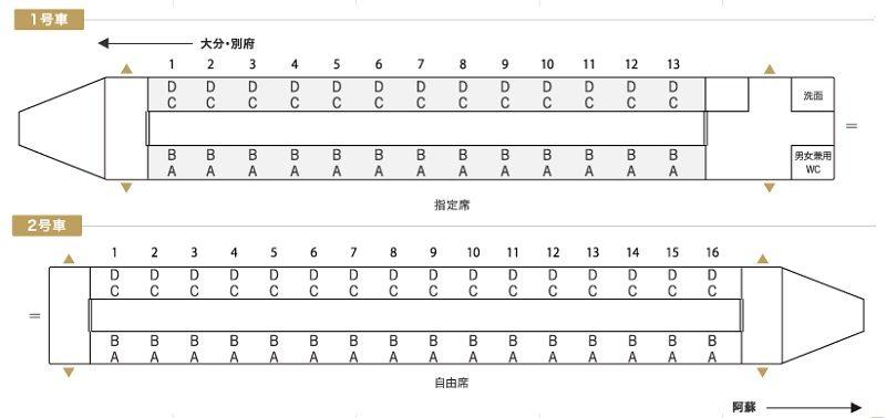 九州横断特急シートマップ